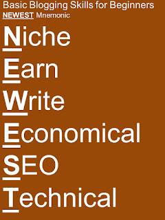 Basic Blogspot Blogging  Skills for Beginners