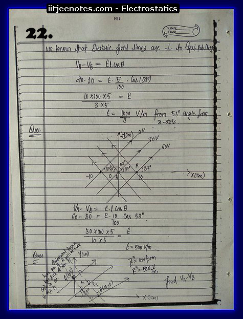 Electrostatics Notes IITJEE7