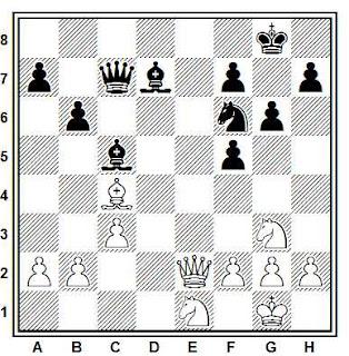 Posición de la partida de ajedrez Vizantiadis - Pachman (Vrjacka Banja, 1967)