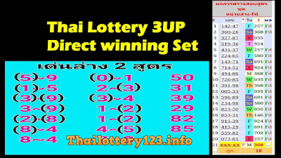 Thai Lottery 3UP Direct winning