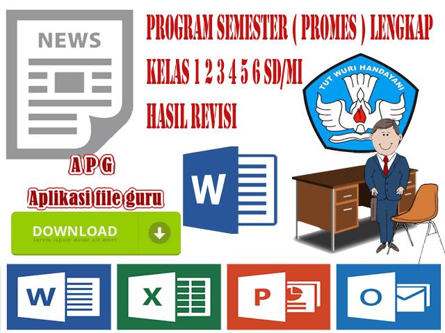 PROMES  Lengkap Kelas 1 2 3 4 5 6 SD Hasil Revisi
