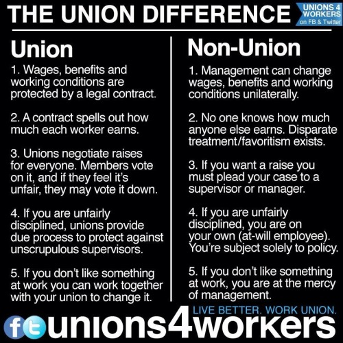 unions4workers