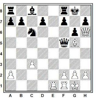 Posición de la partida de ajedrez J. Polgar - Angelova (Olimpiada de 1988)