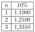 Membahas Soal-Soal Matematika Keuangan SMK Program Akuntansi