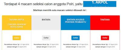Cara Pendaftaran Polri Secara Online