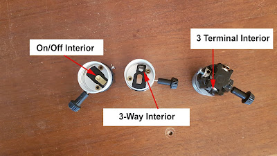Can you use a standard bulb in a 3-way socket?