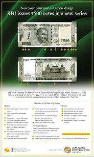 new-currency