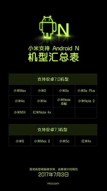 list xiaomi yang dapat update android n