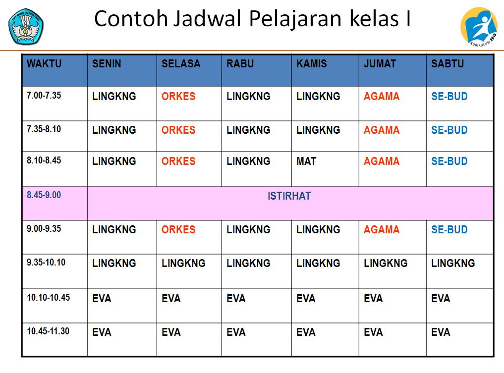 Jadwal Pelajaran Tematik Kelas1, 2, 4, dan 5 SD