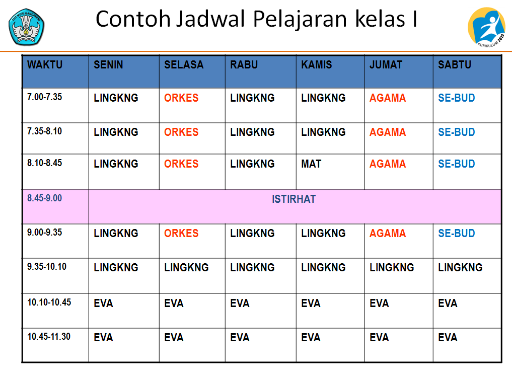 http://udhy-asbudi.blogspot.com/2014/08/jadwal-pelajaran-tematik-kelas1-2-4-dan.html