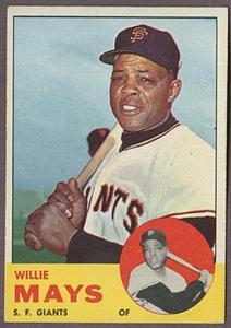 Baseball Card News By Deanscardscom 1963 Topps Baseball Card