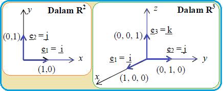 Perkalian Dot Dua Vektor Konsep Matematika Koma