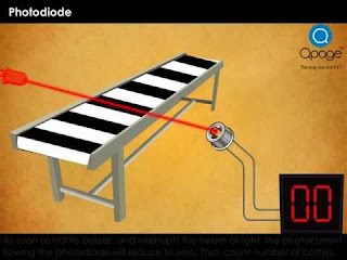 photodiode working , working of photodiode, application of photodiode