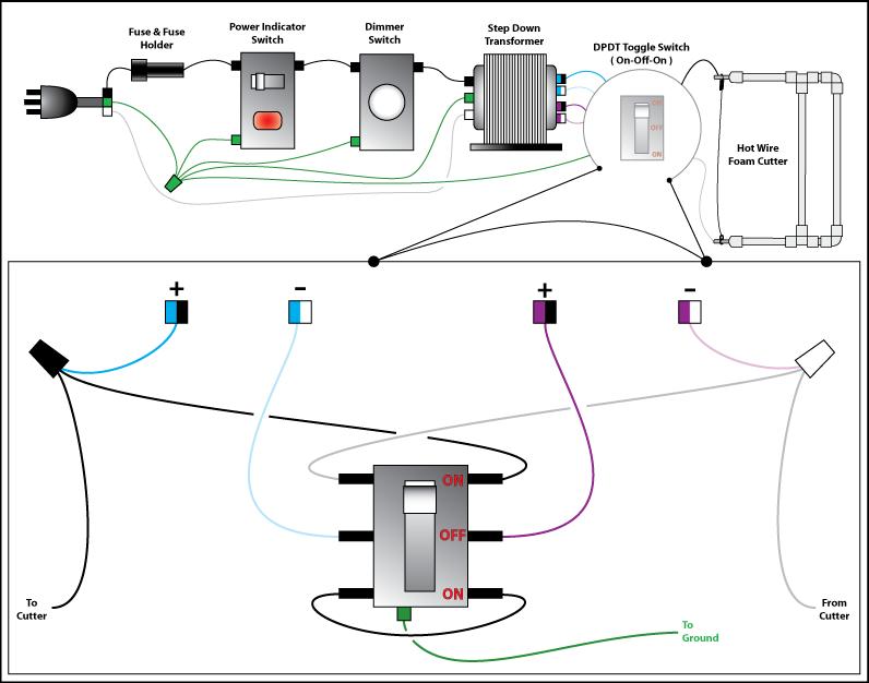 truck lite 97300 wiring diagram muscular system worksheet step down transformer 36 auto hwfci news updates u0026 faq 2011 1202