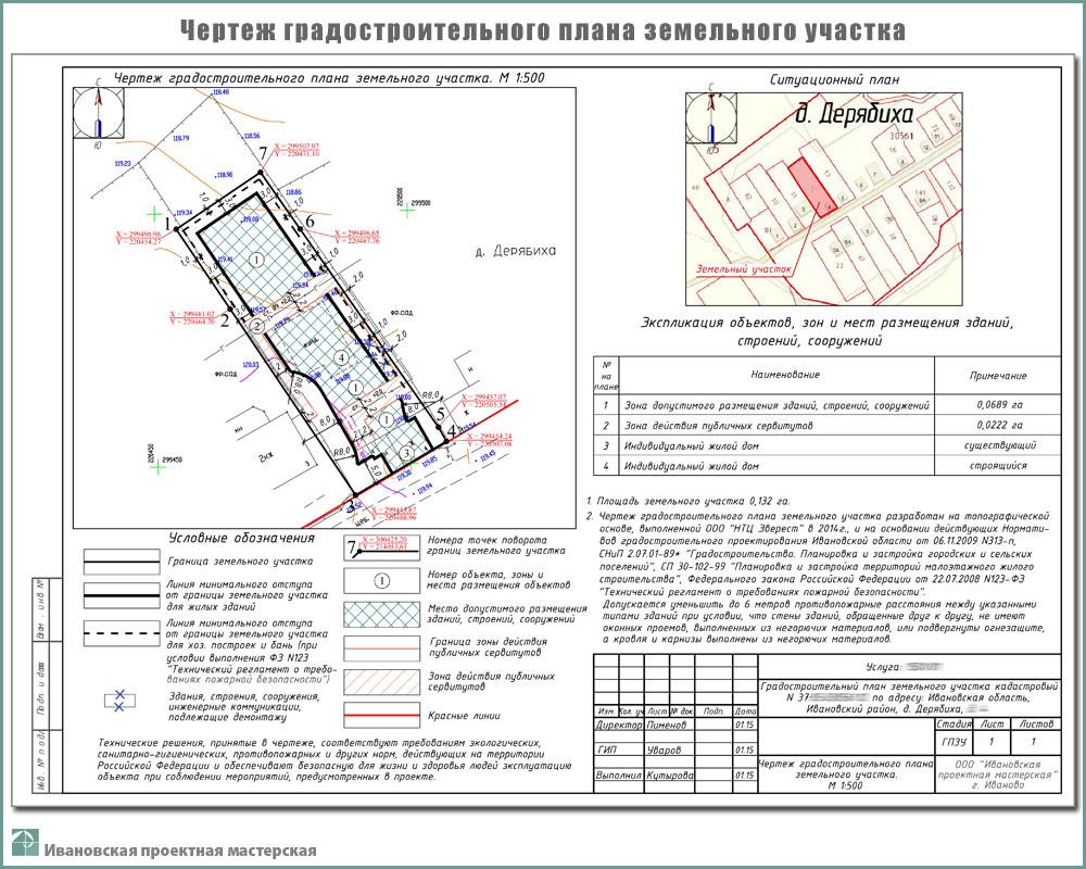 Чертеж градостроительного плана земельного участка - ГПЗУ