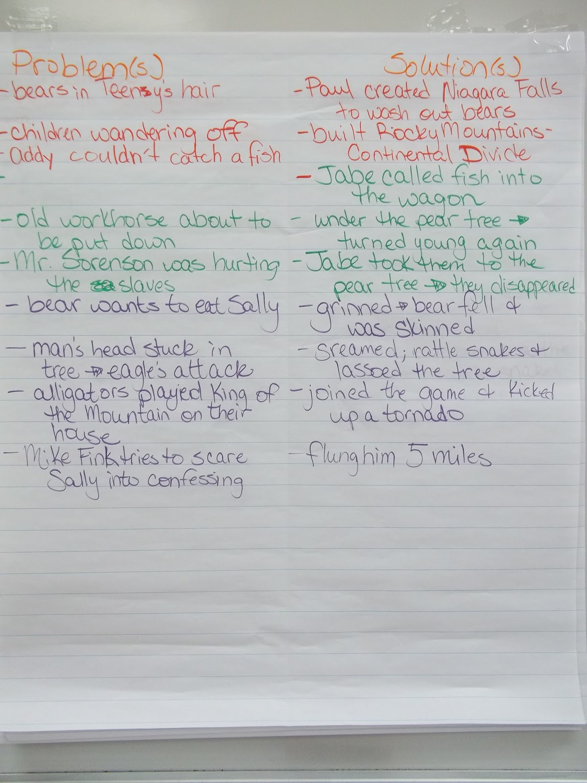 Tales Of A 4th Grade Writing Teacher Tall Tales Part 1