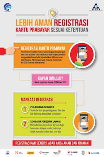 registrasi ulang, kartu, telekomunikasi, ktp, kk, kominfo