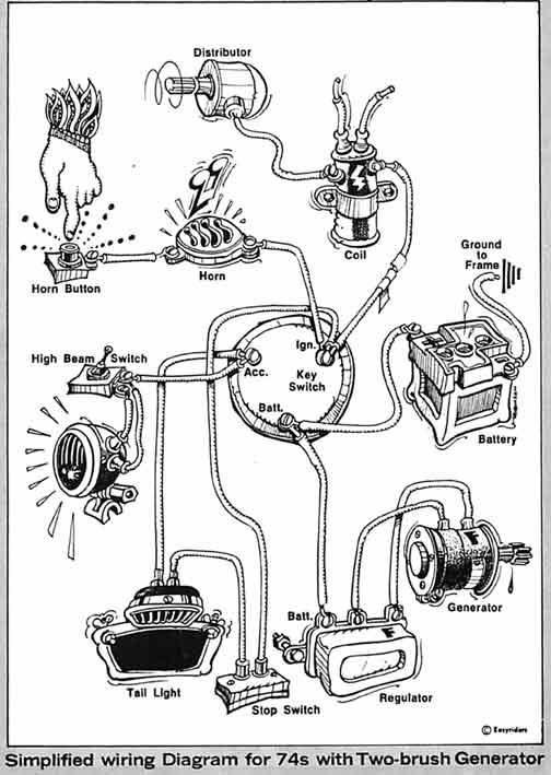 wiring diagram virago bobber