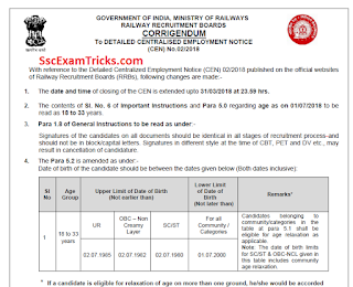 RRB Railway Group D Revised Notification 2018