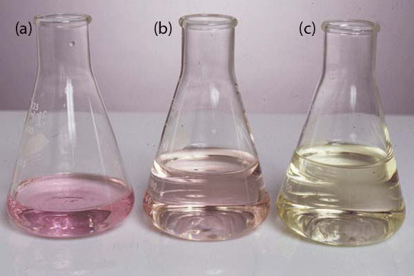 The Titration Experiment Eureka Sparks