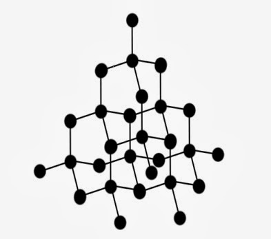 gcse notes: Structures and Properties of Covalent Bonding