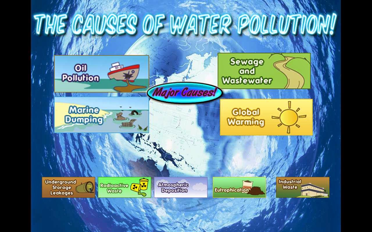 Science Online The Water Pollutants And The Protection Of
