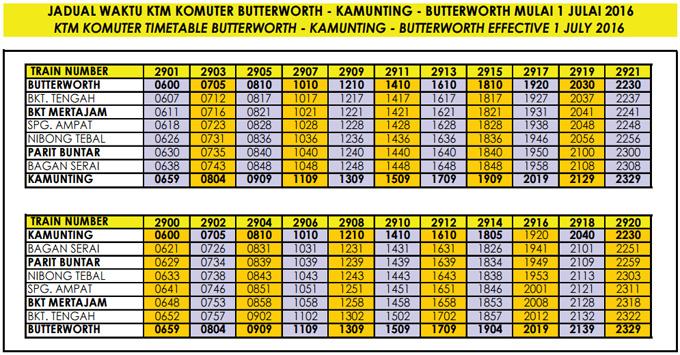 Jadual Perjalanan Komuter Terkini Kamunting - Butterworth - Padang Besar