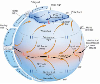 Pembahasan dan Soal Tes Akhir Meteorologi Pelatnas 3 Kebumian 2013