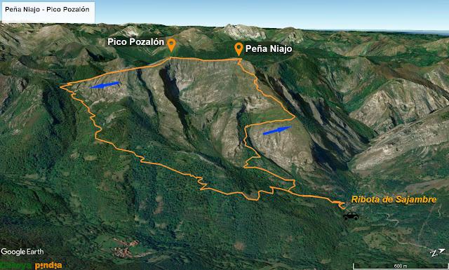 Mapa de la ruta señalizada a Peña Niajo y el Pico Pozalón en los Picos de Europa