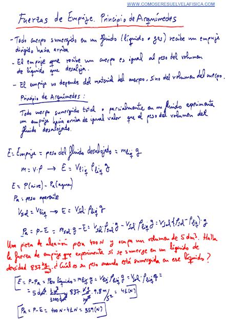 Explicacion y ejercicio resuelto del principio de Arquimedes fuerza de empuje