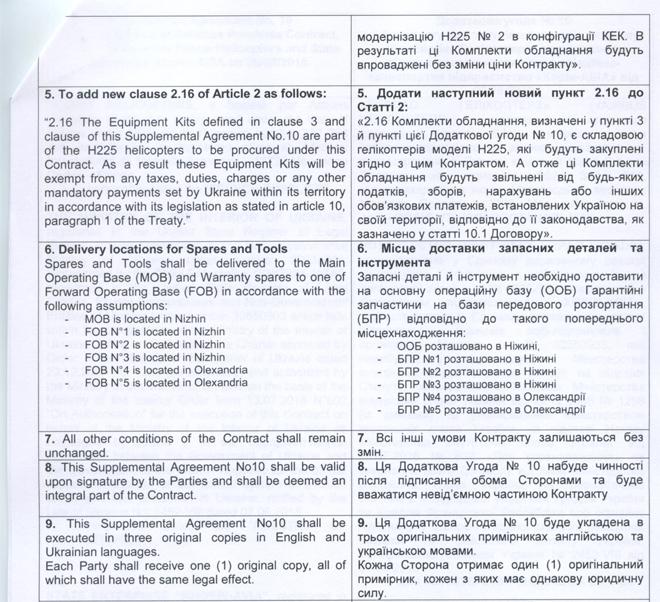 Україна отримає нову модифікацію Airbus Helicopters Н145 D3