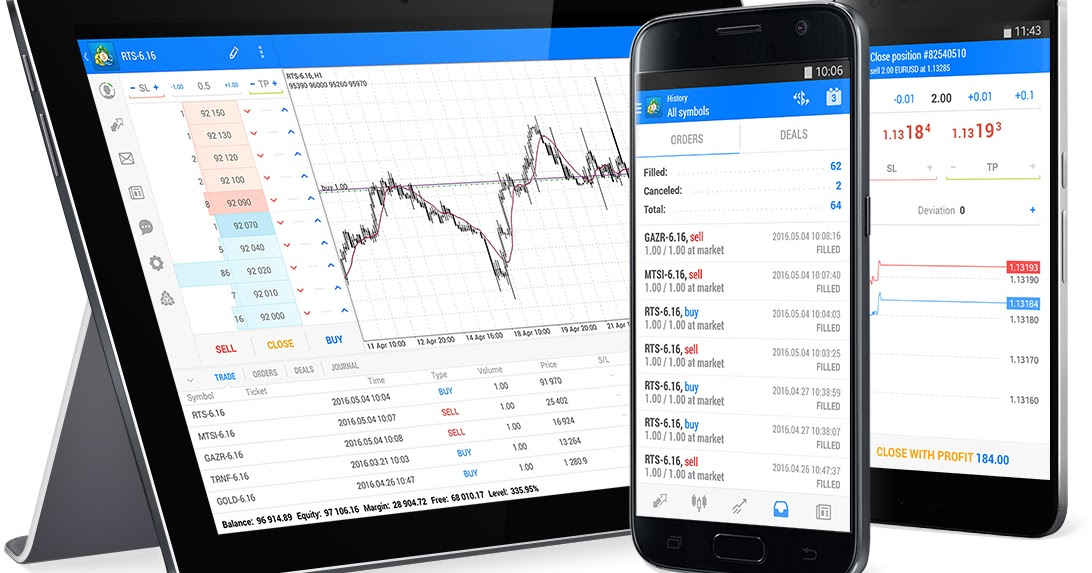 Ea forex di android