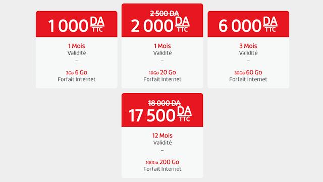 رسمياََ جيزي تطلق عرض Djezzy Routeur 4G الجديد ! نت حتى 600Go