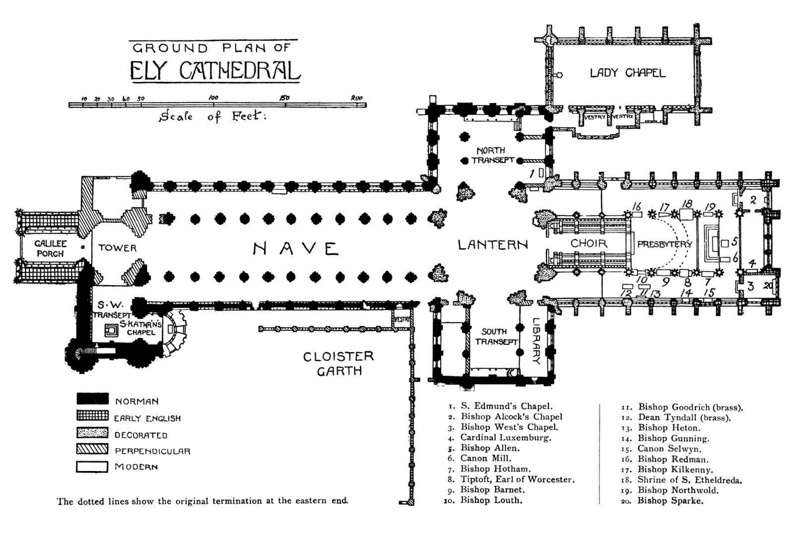 Arquitectura En Viaje Catedral De Ely