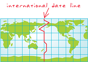 International Dating,international date line,international dating app,international dating sites,international dating apps,foreign dating,dating site overseas,foreign dating sites,international dating for marriage