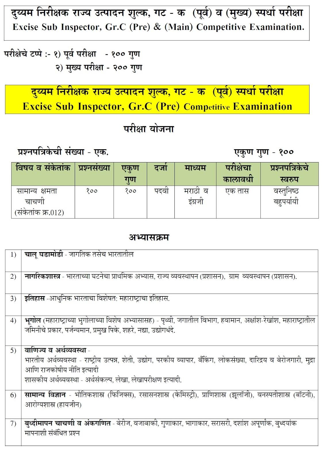 mpsc exam blog excise sub inspector gr c pre amp main