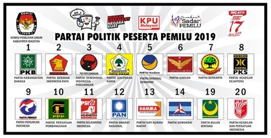 Survei: 5 Partai Ini Hampir Dipastikan Gagal Masuk Senayan