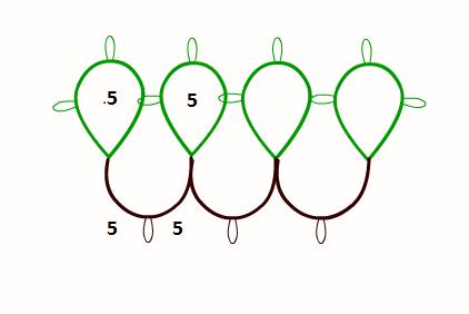 schemat frywolitkowy z oznaczeniami
