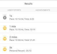 Turning A Corner - Strava personal best times