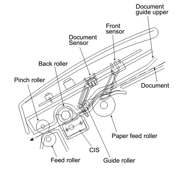 Electro help: SHARP FACSMILE UX-370H/310H/FO-730H