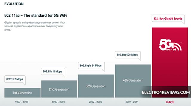 5g internet, 5g network, 5g mobile phone, 5g, 5g phones, 5g speed