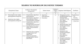 Silabus TKJ Kurikulum 2013 Revisi Terbaru
