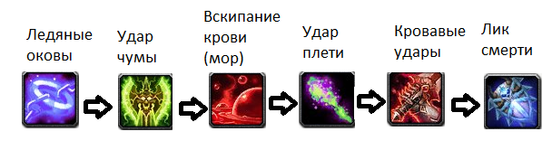ротация на дк картинки реальные