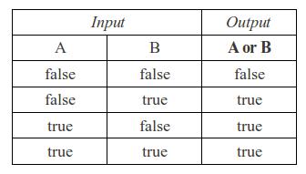 Romero Blueprints++: Logical Operators and Boolean Expressions