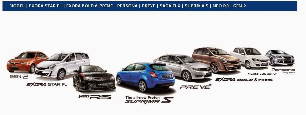 Mobil Proton Indonesia Terbaik