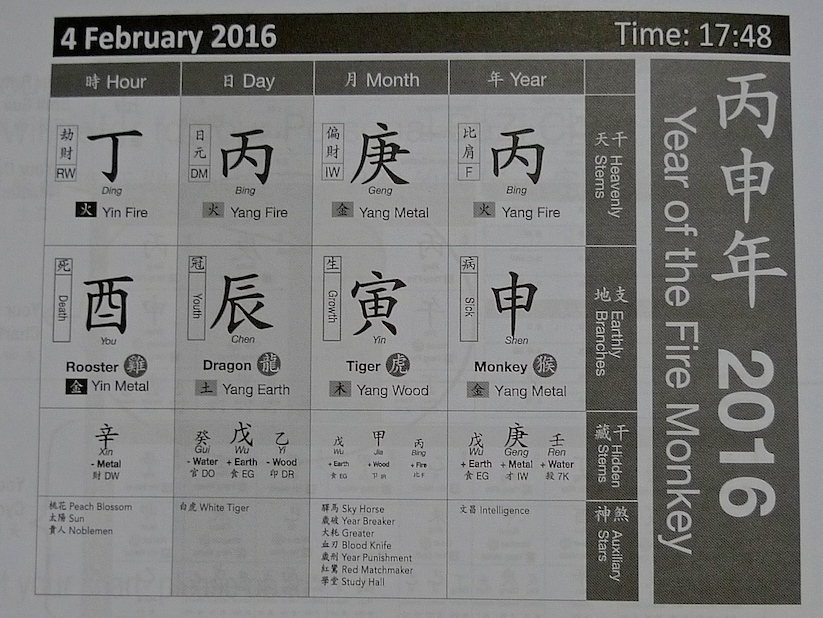 My Very First Blog: Feng Shui 2016 According To Joey Yap (Part 1)