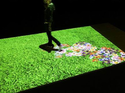 Interactive Floor Projection systems Technology