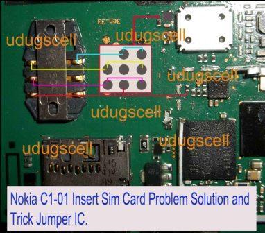 Nokia C1 01 Insert Sim Card Way Solution All Nokia Flash