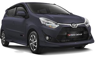Toyota Agya Warna Gray Metallic