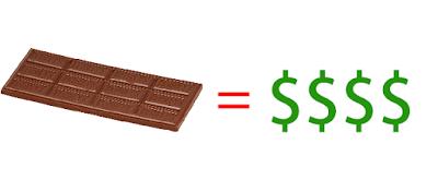 asal usul coklat